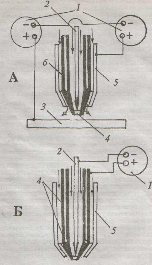 схематическое изображение плазмотрона